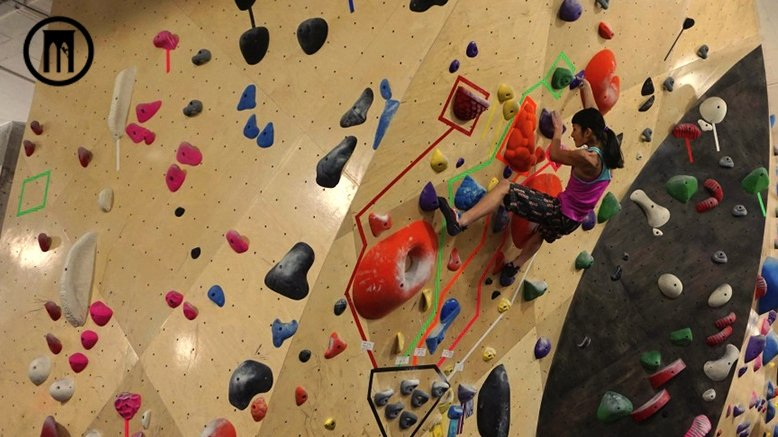 Intro To Brooklyn Boulders Climbing Package